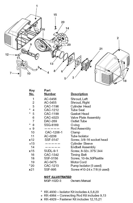 DEVILBISS MODEL 102D-3 OIL FREE AIR COMPRESSOR BREAKDOWN AND PARTS LIST