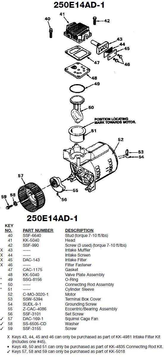 250E14AD-1 Pump Breakdown and parts list