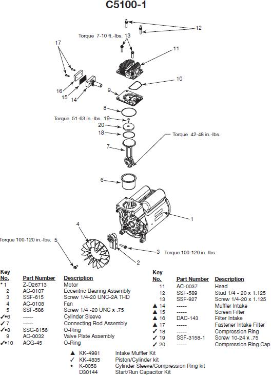 C5100-1 Pump Breakdown and Parts