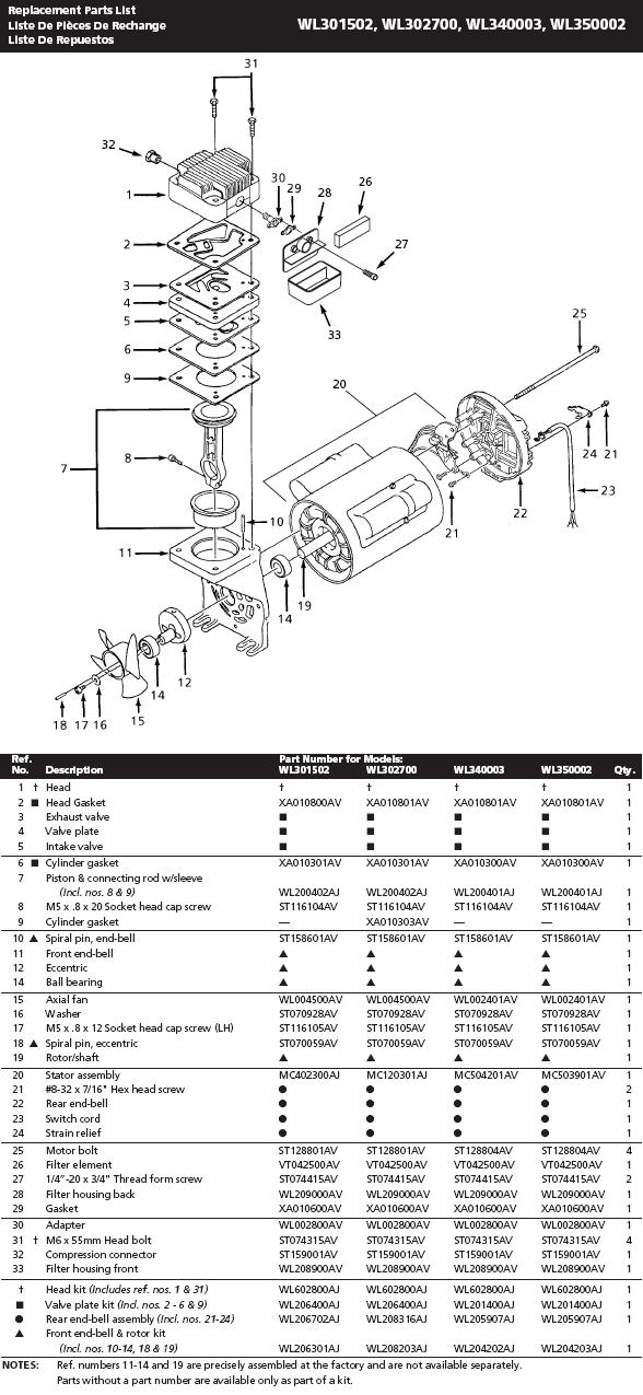 CAMPBELL HAUSFELD, AIR COMPRESSOR,WL301502,WL302700,WL340003,WL350002,REPLACEMENT PARTS,BREAKDOWNS,OWNERS MANUAL